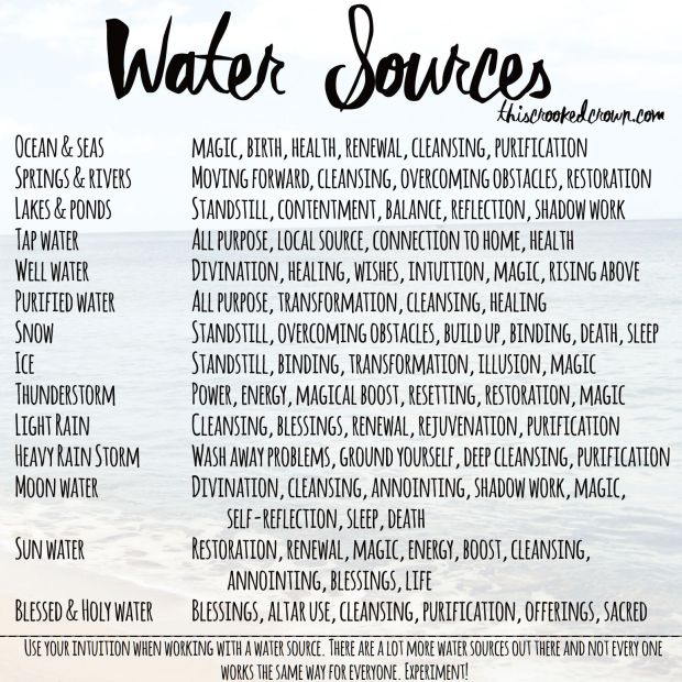 water-sources